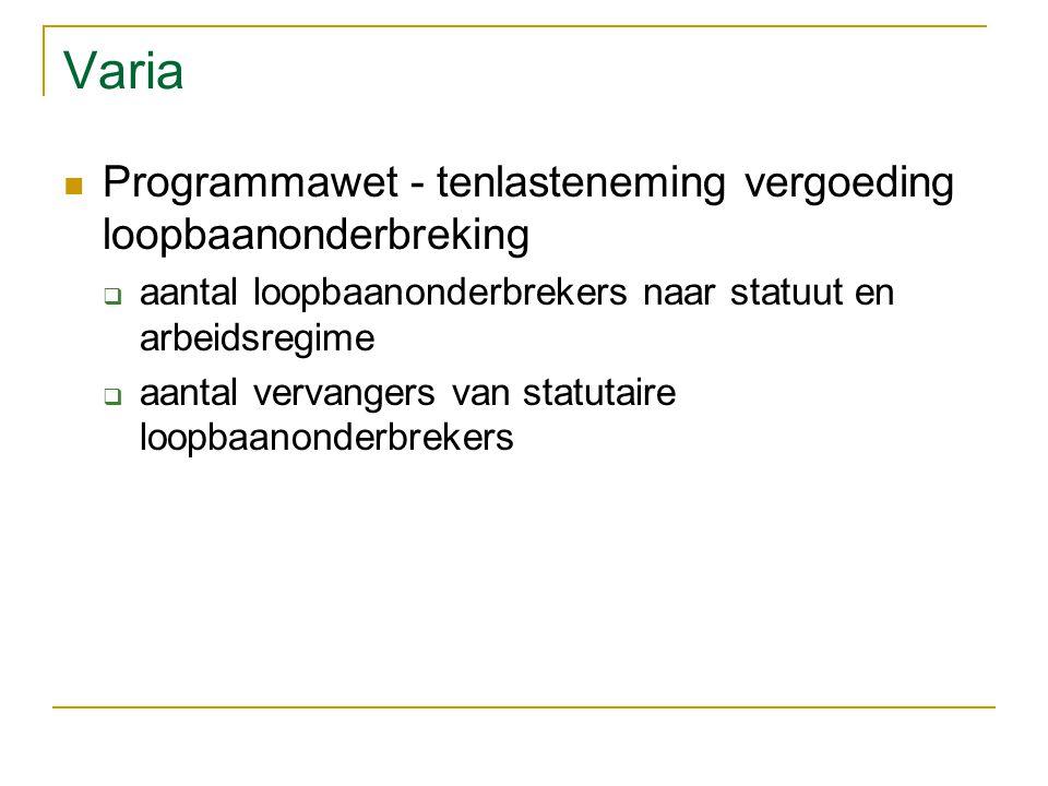 Varia Programmawet - tenlasteneming vergoeding loopbaanonderbreking  aantal loopbaanonderbrekers naar statuut en arbeidsregime  aantal vervangers van statutaire loopbaanonderbrekers