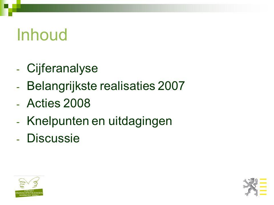 Inhoud - Cijferanalyse - Belangrijkste realisaties 2007 - Acties 2008 - Knelpunten en uitdagingen - Discussie