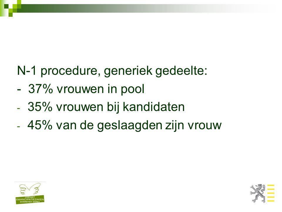 N-1 procedure, generiek gedeelte: - 37% vrouwen in pool - 35% vrouwen bij kandidaten - 45% van de geslaagden zijn vrouw