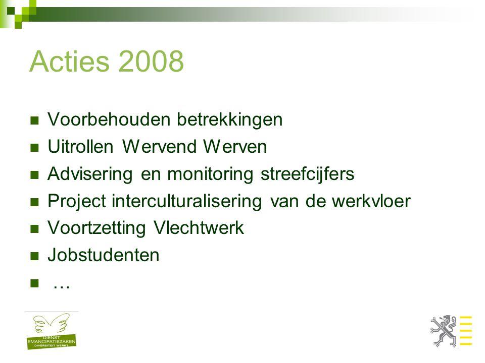 Acties 2008 Voorbehouden betrekkingen Uitrollen Wervend Werven Advisering en monitoring streefcijfers Project interculturalisering van de werkvloer Voortzetting Vlechtwerk Jobstudenten …