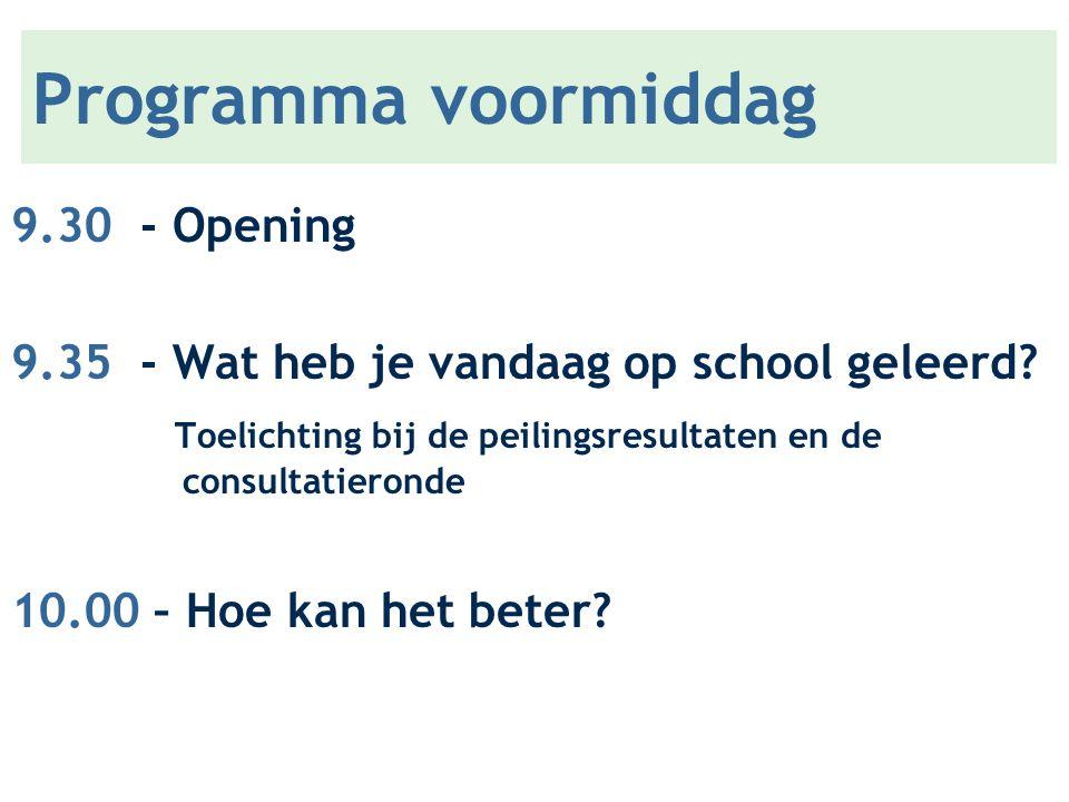 Programma voormiddag 9.30 - Opening 9.35 - Wat heb je vandaag op school geleerd? Toelichting bij de peilingsresultaten en de consultatieronde 10.00 –