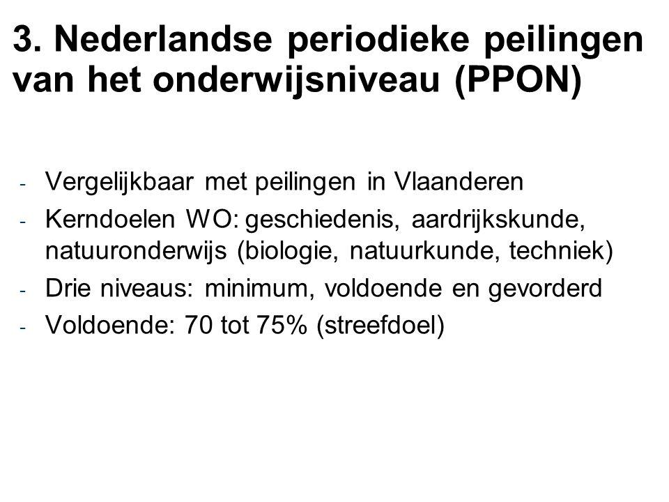 3. Nederlandse periodieke peilingen van het onderwijsniveau (PPON) - Vergelijkbaar met peilingen in Vlaanderen - Kerndoelen WO: geschiedenis, aardrijk