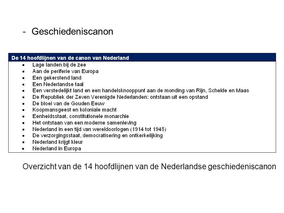 -Geschiedeniscanon Overzicht van de 14 hoofdlijnen van de Nederlandse geschiedeniscanon
