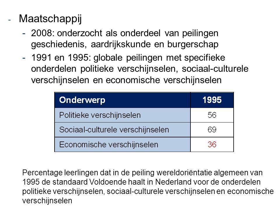 - Maatschappij -2008: onderzocht als onderdeel van peilingen geschiedenis, aardrijkskunde en burgerschap -1991 en 1995: globale peilingen met specifie