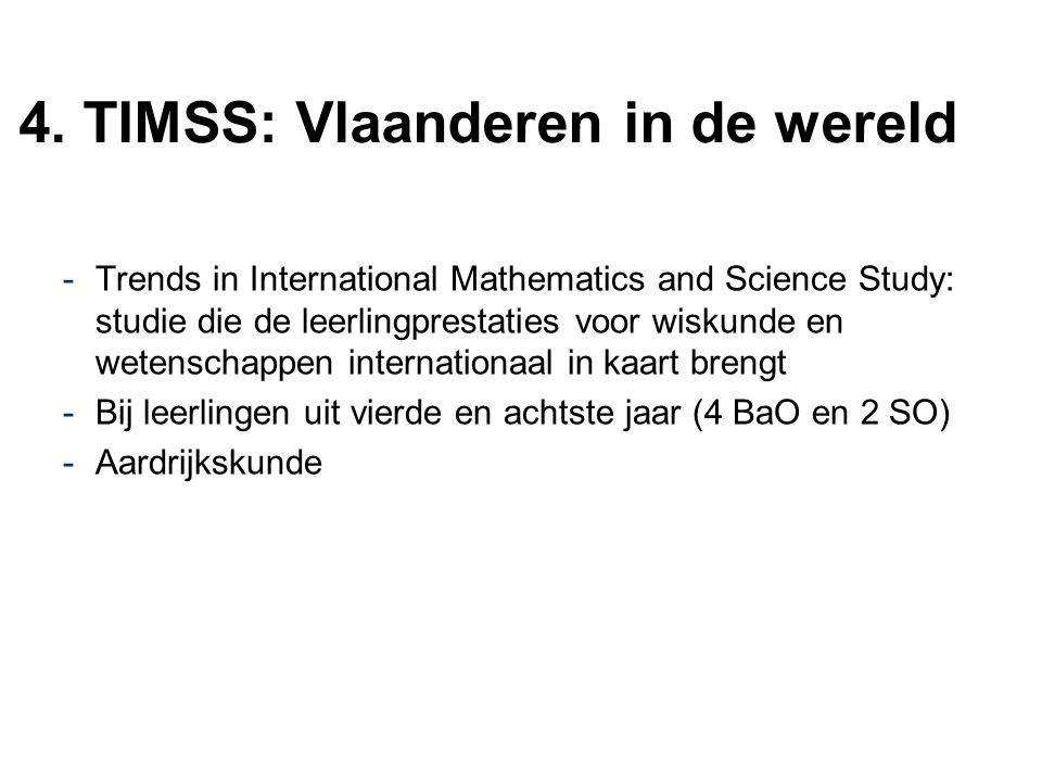 4. TIMSS: Vlaanderen in de wereld -Trends in International Mathematics and Science Study: studie die de leerlingprestaties voor wiskunde en wetenschap
