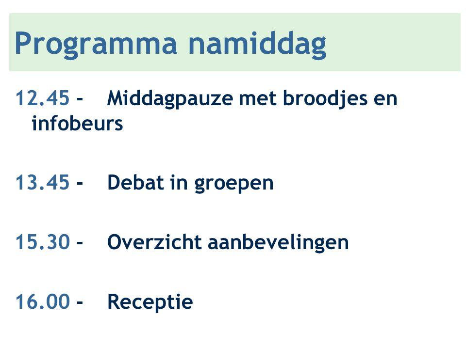 Programma namiddag 12.45 -Middagpauze met broodjes en infobeurs 13.45 -Debat in groepen 15.30 -Overzicht aanbevelingen 16.00 -Receptie