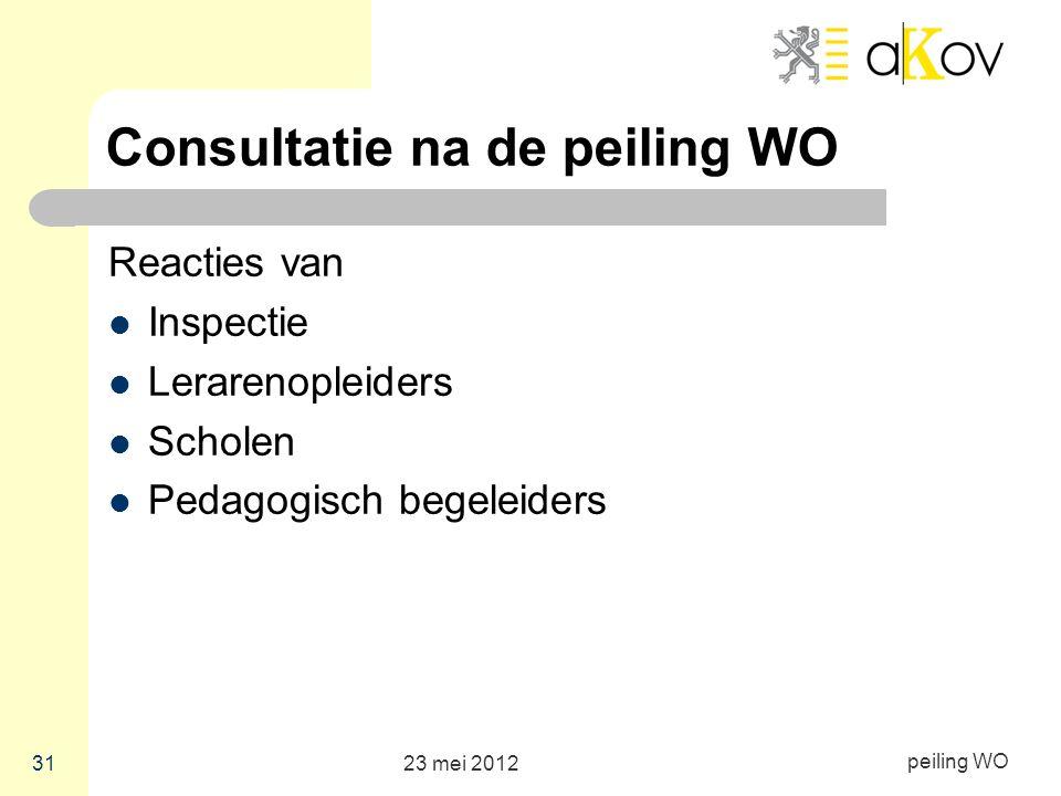 peiling WO Consultatie na de peiling WO Reacties van Inspectie Lerarenopleiders Scholen Pedagogisch begeleiders 23 mei 2012 31