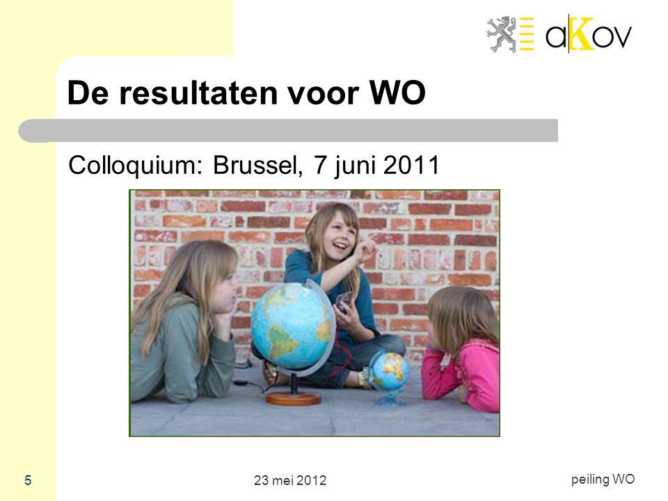peiling WO De resultaten voor WO Colloquium: Brussel, 7 juni 2011 23 mei 2012 5