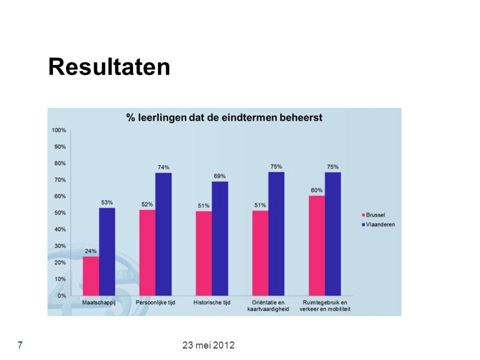 Resultaten 23 mei 2012 7
