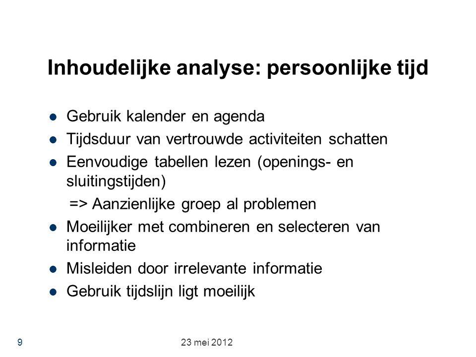 Inhoudelijke analyse: persoonlijke tijd Gebruik kalender en agenda Tijdsduur van vertrouwde activiteiten schatten Eenvoudige tabellen lezen (openings-