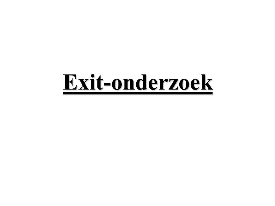 Exit-onderzoek