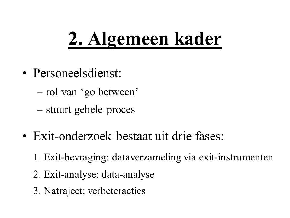 2. Algemeen kader Personeelsdienst: –rol van 'go between' –stuurt gehele proces Exit-onderzoek bestaat uit drie fases: 1. Exit-bevraging: dataverzamel