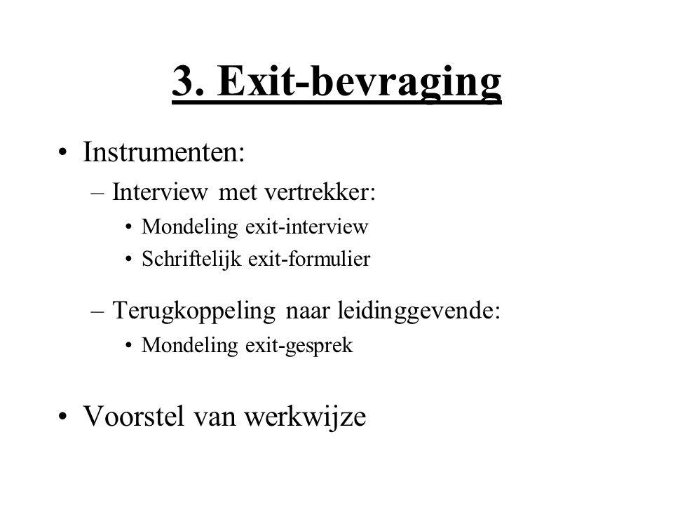 Instrumenten: –Interview met vertrekker: Mondeling exit-interview Schriftelijk exit-formulier –Terugkoppeling naar leidinggevende: Mondeling exit-gesprek Voorstel van werkwijze 3.