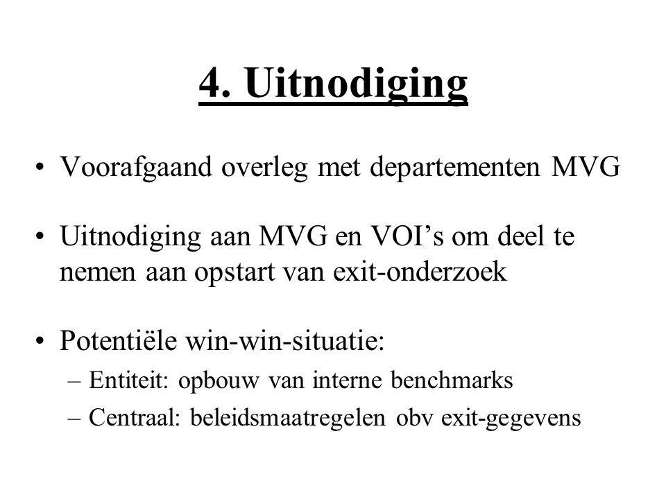 Voorafgaand overleg met departementen MVG Uitnodiging aan MVG en VOI's om deel te nemen aan opstart van exit-onderzoek Potentiële win-win-situatie: –Entiteit: opbouw van interne benchmarks –Centraal: beleidsmaatregelen obv exit-gegevens 4.