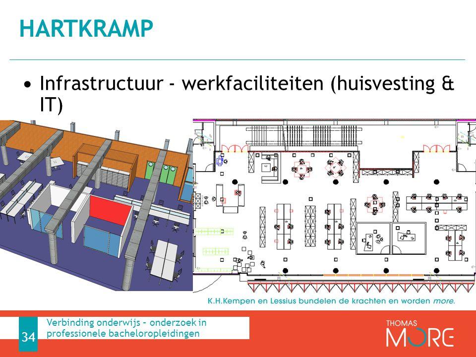 Infrastructuur - werkfaciliteiten (huisvesting & IT) HARTKRAMP 34 Verbinding onderwijs – onderzoek in professionele bacheloropleidingen