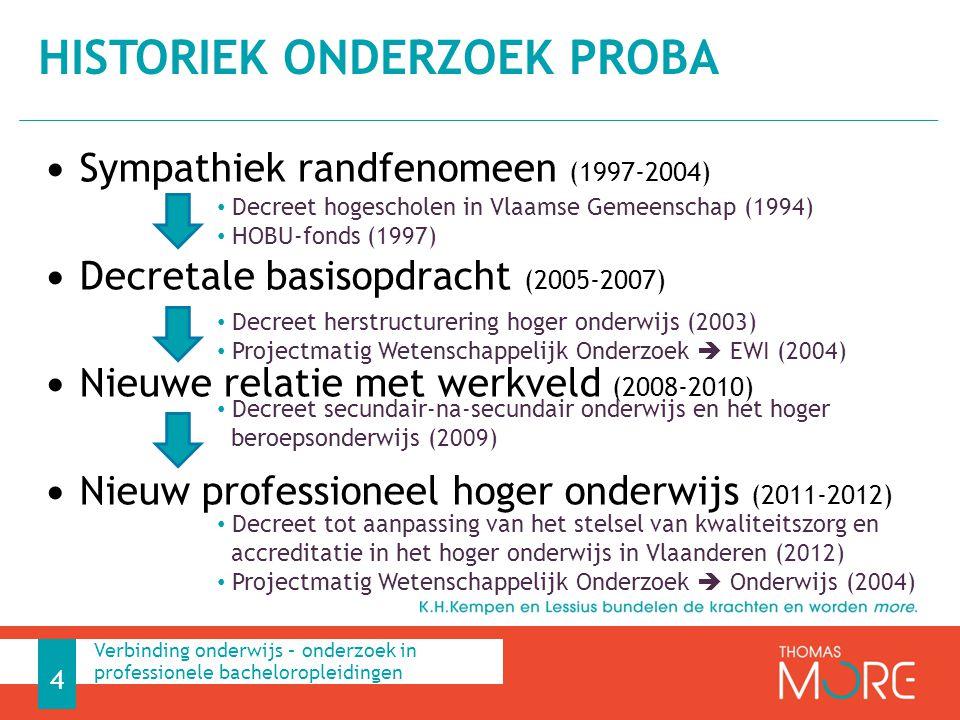 Sympathiek randfenomeen (1997-2004) Decretale basisopdracht (2005-2007) Nieuwe relatie met werkveld (2008-2010) Nieuw professioneel hoger onderwijs (2