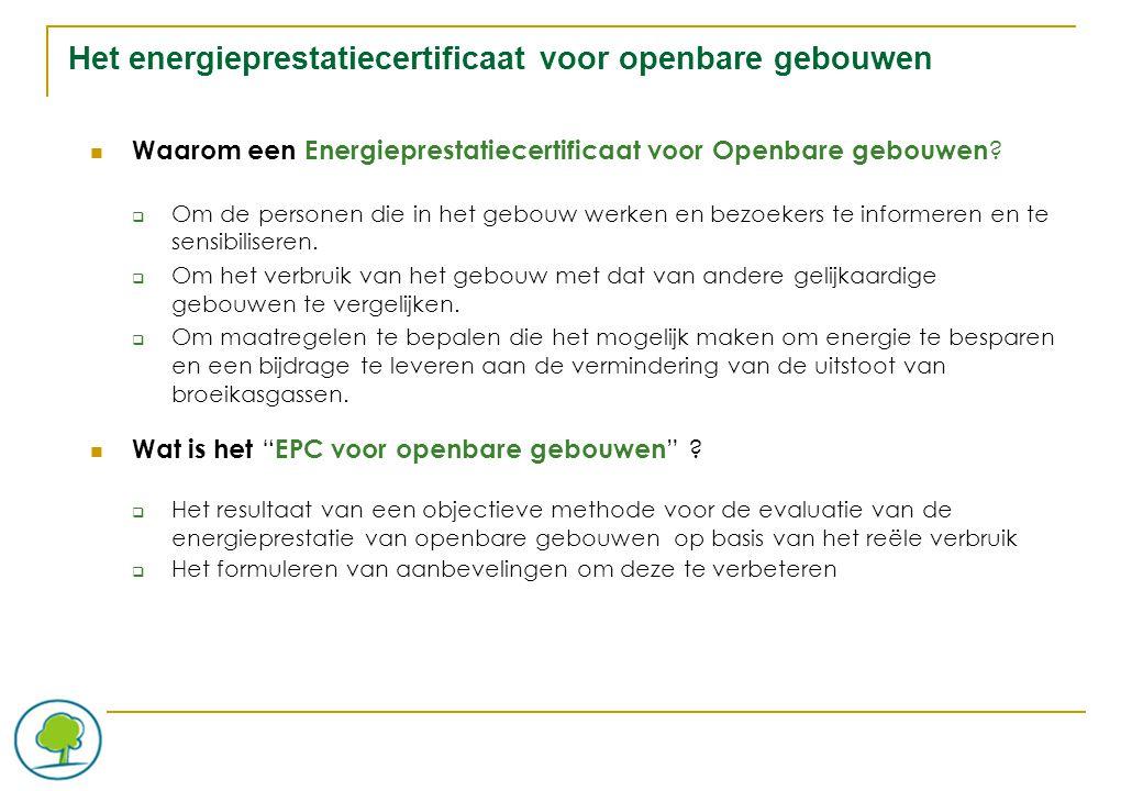 Het energieprestatiecertificaat voor openbare gebouwen Waarom een Energieprestatiecertificaat voor Openbare gebouwen .
