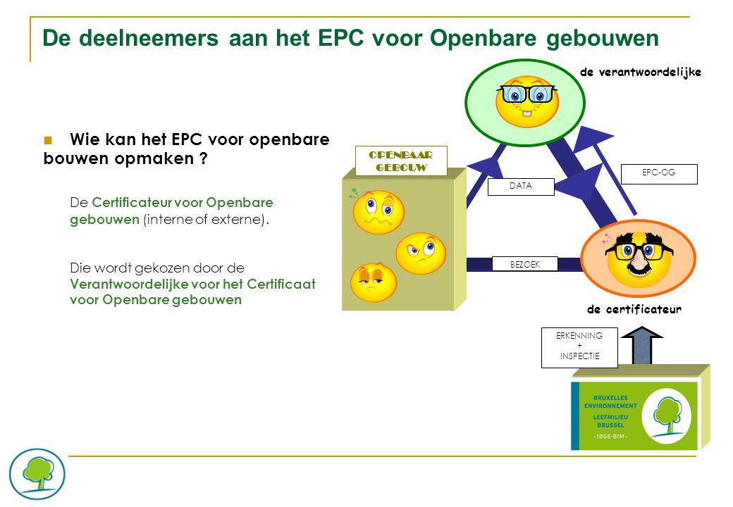 de verantwoordelijke De deelneemers aan het EPC voor Openbare gebouwen Wie kan het EPC voor openbare bouwen opmaken .
