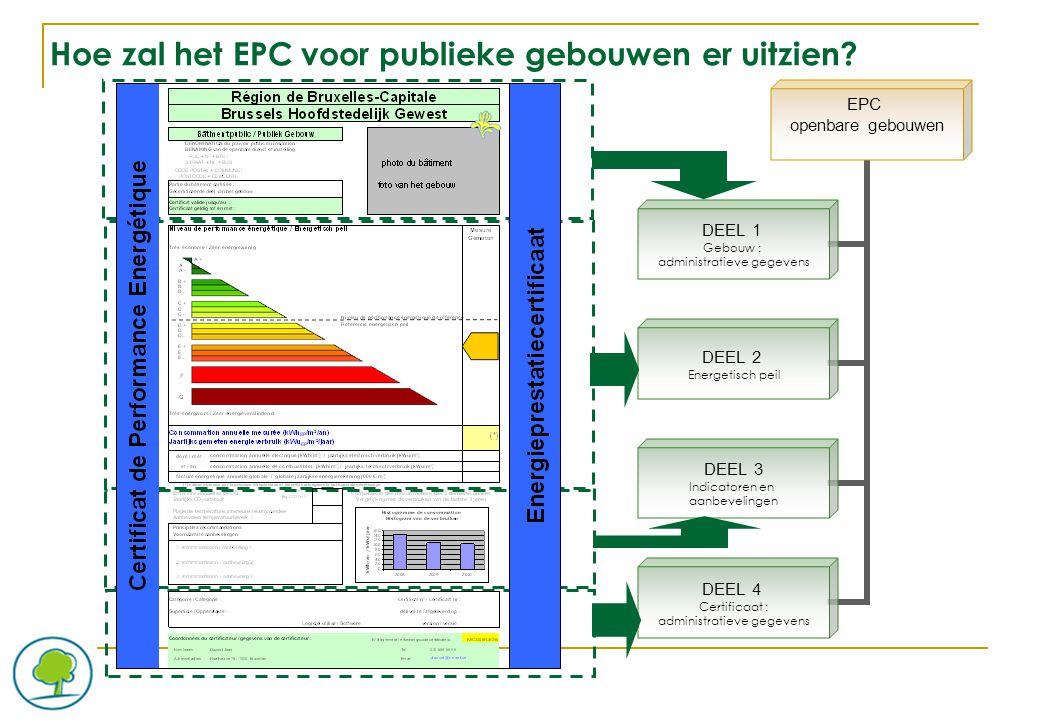 Hoe zal het EPC voor publieke gebouwen er uitzien.
