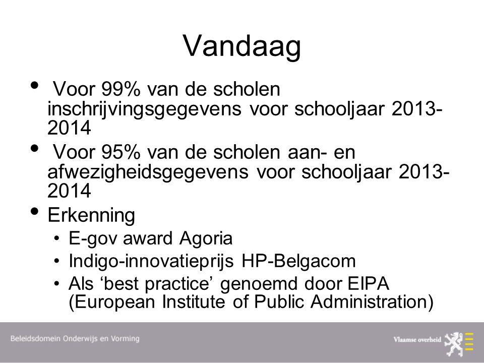 Vandaag Voor 99% van de scholen inschrijvingsgegevens voor schooljaar 2013- 2014 Voor 95% van de scholen aan- en afwezigheidsgegevens voor schooljaar 2013- 2014 Erkenning E-gov award Agoria Indigo-innovatieprijs HP-Belgacom Als 'best practice' genoemd door EIPA (European Institute of Public Administration)