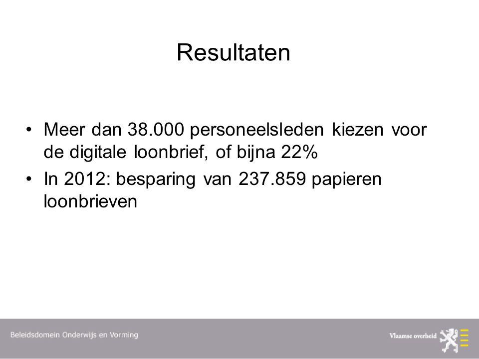 Resultaten Meer dan 38.000 personeelsleden kiezen voor de digitale loonbrief, of bijna 22% In 2012: besparing van 237.859 papieren loonbrieven