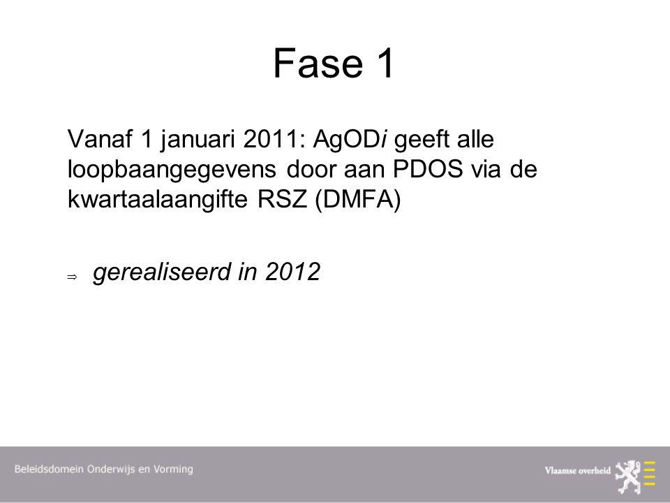 Fase 1 Vanaf 1 januari 2011: AgODi geeft alle loopbaangegevens door aan PDOS via de kwartaalaangifte RSZ (DMFA)  gerealiseerd in 2012
