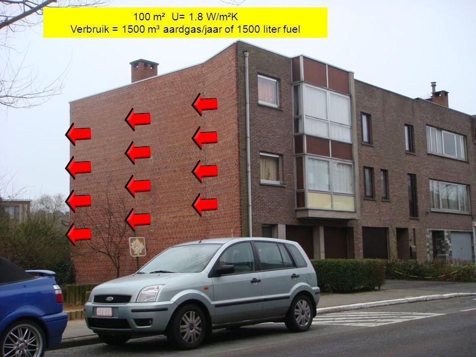 11 100 m² U= 1.8 W/m²K Verbruik = 1500 m³ aardgas/jaar of 1500 liter fuel