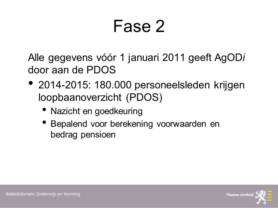 Fase 2 Alle gegevens vóór 1 januari 2011 geeft AgODi door aan de PDOS 2014-2015: 180.000 personeelsleden krijgen loopbaanoverzicht (PDOS) Nazicht en goedkeuring Bepalend voor berekening voorwaarden en bedrag pensioen
