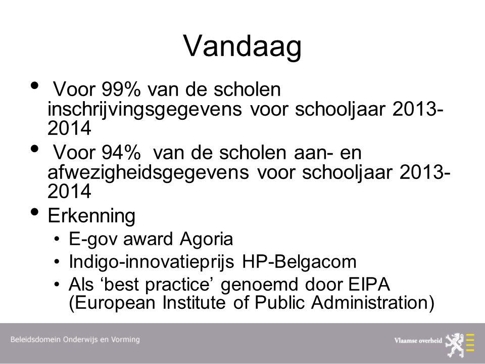 Vandaag Voor 99% van de scholen inschrijvingsgegevens voor schooljaar 2013- 2014 Voor 94% van de scholen aan- en afwezigheidsgegevens voor schooljaar 2013- 2014 Erkenning E-gov award Agoria Indigo-innovatieprijs HP-Belgacom Als 'best practice' genoemd door EIPA (European Institute of Public Administration)