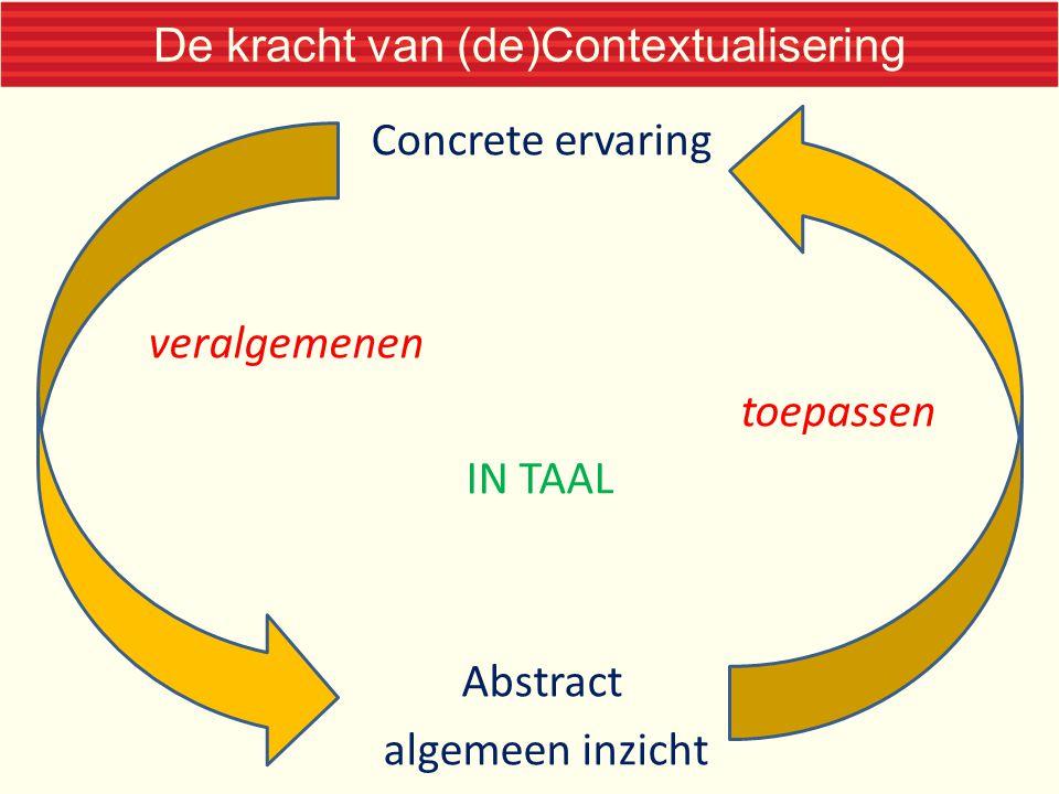 De kracht van (de)Contextualisering Concrete ervaring veralgemenen toepassen IN TAAL Abstract algemeen inzicht