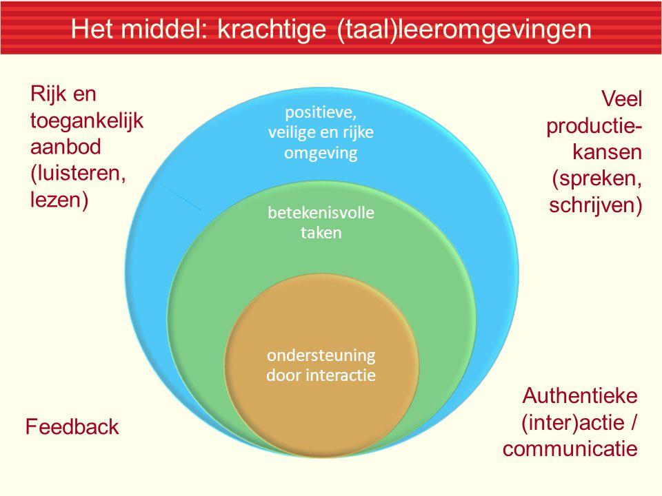 Het middel: krachtige (taal)leeromgevingen positieve, veilige en rijke omgeving betekenisvolle taken ondersteuning door interactie Rijk en toegankelij