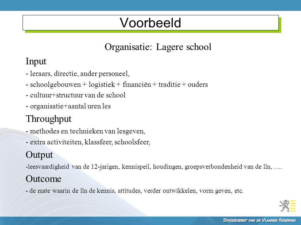 Voorbeeld Organisatie: Lagere school Input - leraars, directie, ander personeel, - schoolgebouwen + logistiek + financiën + traditie + ouders - cultuu