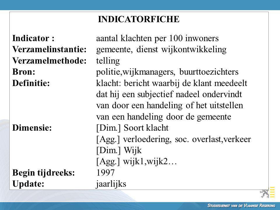 INDICATORFICHE Indicator : aantal klachten per 100 inwoners Verzamelinstantie: gemeente, dienst wijkontwikkeling Verzamelmethode:telling Bron: politie