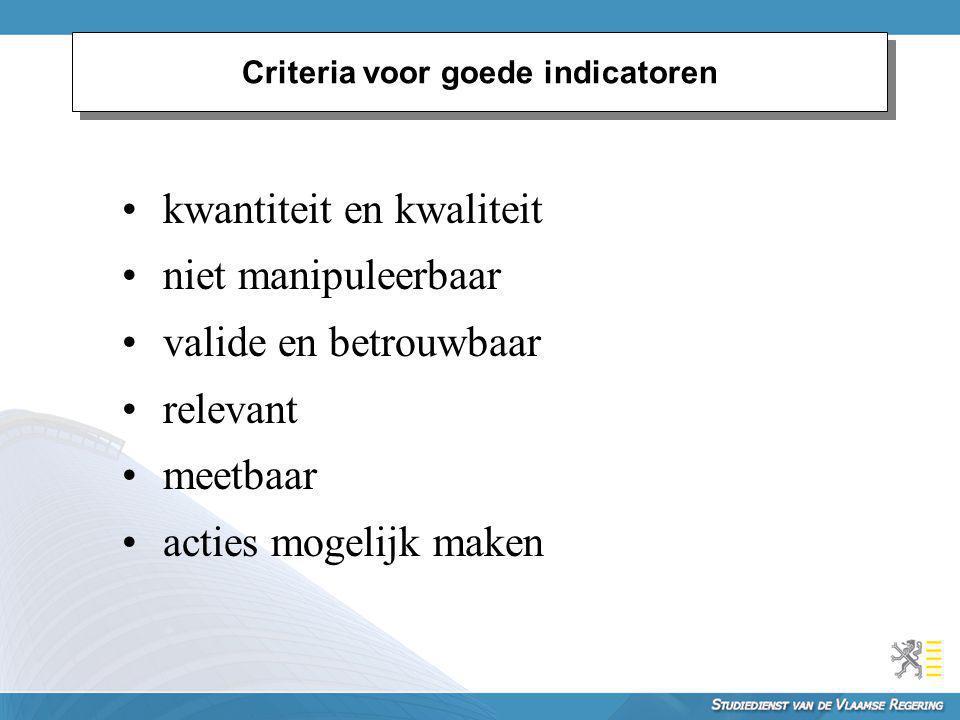 Criteria voor goede indicatoren kwantiteit en kwaliteit niet manipuleerbaar valide en betrouwbaar relevant meetbaar acties mogelijk maken