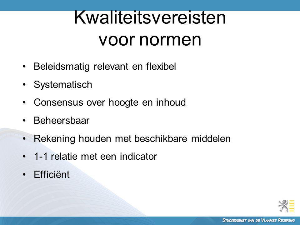 Kwaliteitsvereisten voor normen Beleidsmatig relevant en flexibel Systematisch Consensus over hoogte en inhoud Beheersbaar Rekening houden met beschik