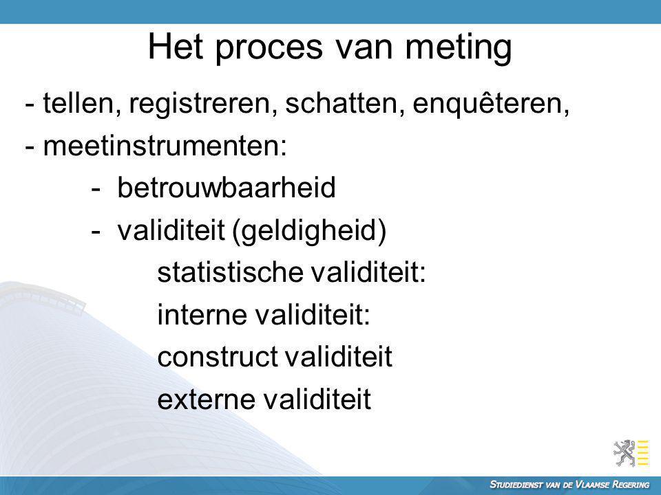 Het proces van meting - tellen, registreren, schatten, enquêteren, - meetinstrumenten: - betrouwbaarheid - validiteit (geldigheid) statistische validi