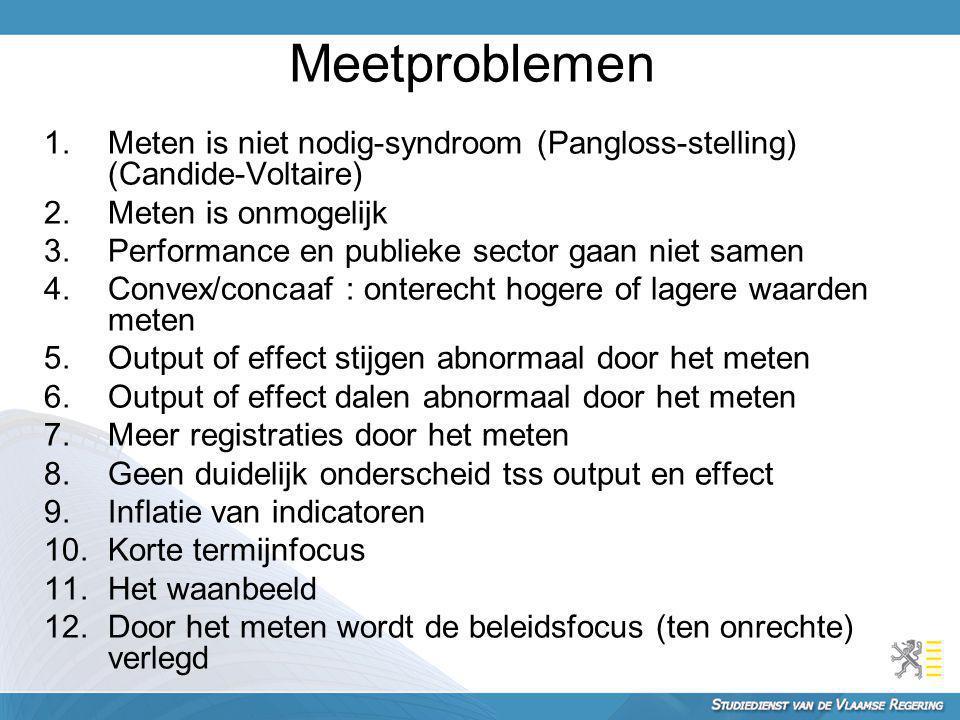 Meetproblemen 1.Meten is niet nodig-syndroom (Pangloss-stelling) (Candide-Voltaire) 2.Meten is onmogelijk 3.Performance en publieke sector gaan niet s