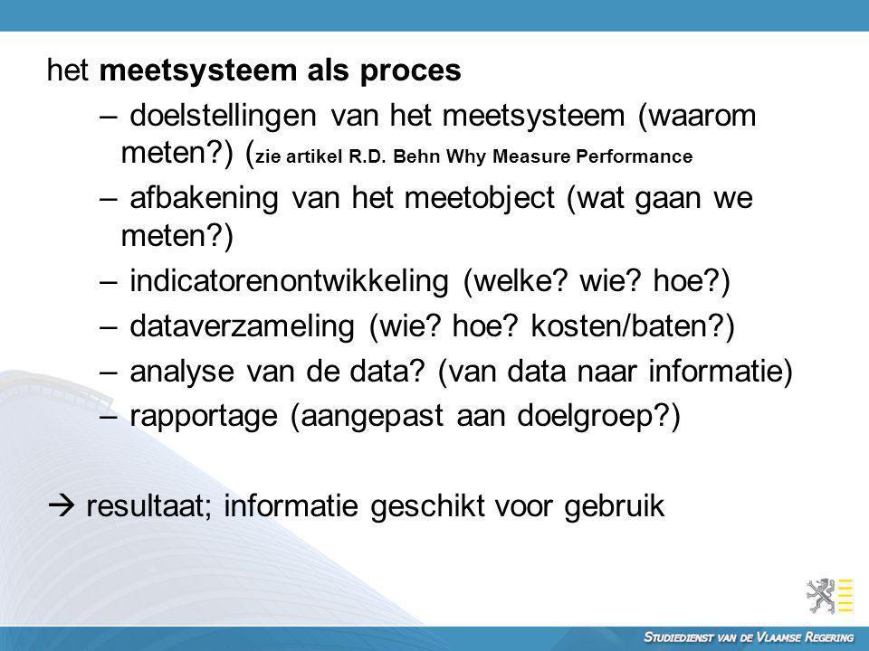 het meetsysteem als proces – doelstellingen van het meetsysteem (waarom meten?) ( zie artikel R.D. Behn Why Measure Performance – afbakening van het m