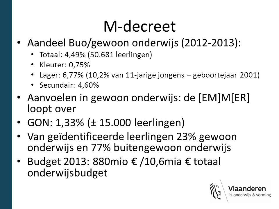 M-decreet Aandeel Buo/gewoon onderwijs (2012-2013): Totaal: 4,49% (50.681 leerlingen) Kleuter: 0,75% Lager: 6,77% (10,2% van 11-jarige jongens – geboo
