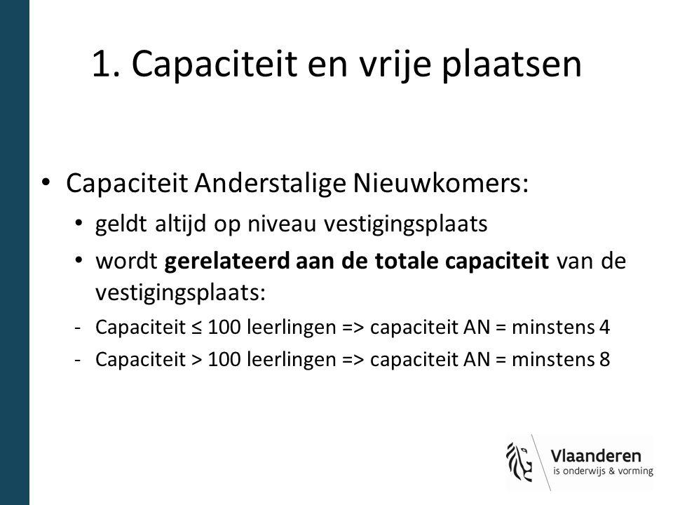 1. Capaciteit en vrije plaatsen Capaciteit Anderstalige Nieuwkomers: geldt altijd op niveau vestigingsplaats wordt gerelateerd aan de totale capacitei
