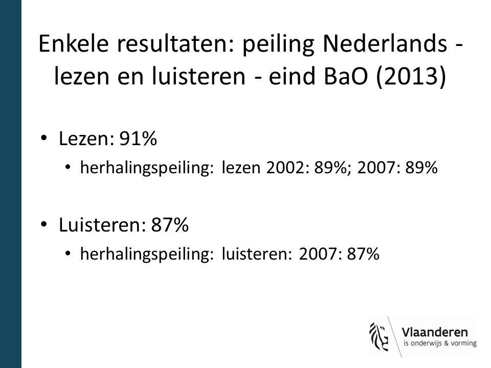 Enkele resultaten: peiling Nederlands - lezen en luisteren - eind BaO (2013) Lezen: 91% herhalingspeiling: lezen 2002: 89%; 2007: 89% Luisteren: 87% h