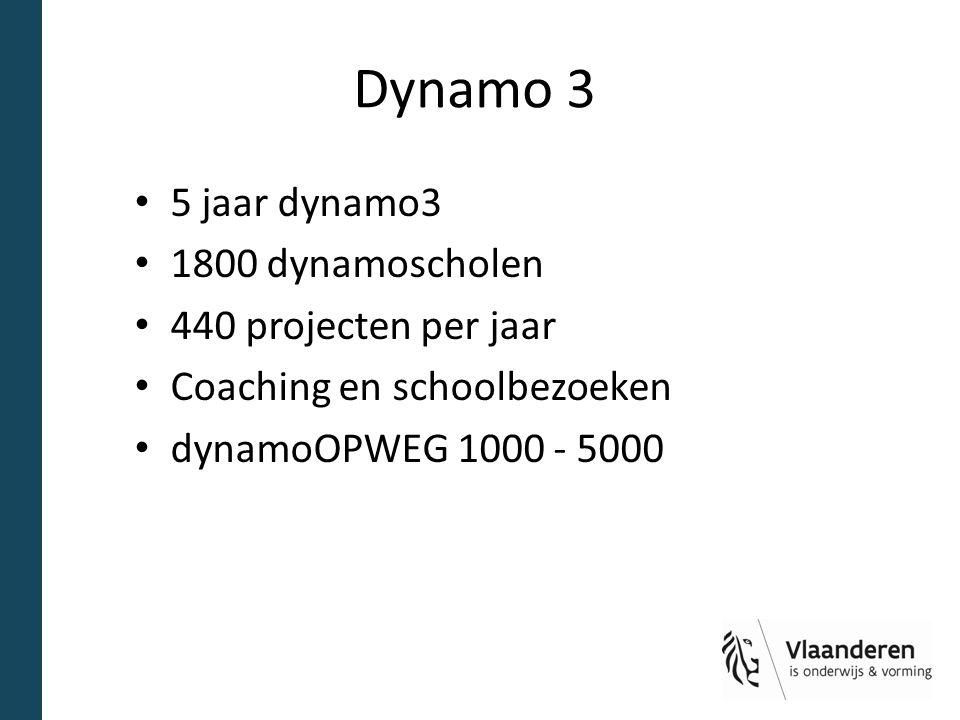 Dynamo 3 5 jaar dynamo3 1800 dynamoscholen 440 projecten per jaar Coaching en schoolbezoeken dynamoOPWEG 1000 - 5000