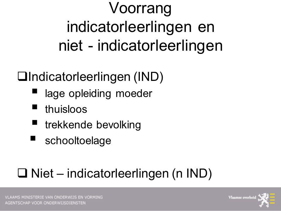 Voorrang indicatorleerlingen en niet - indicatorleerlingen  Indicatorleerlingen (IND)  lage opleiding moeder  thuisloos  trekkende bevolking  schooltoelage  Niet – indicatorleerlingen (n IND)