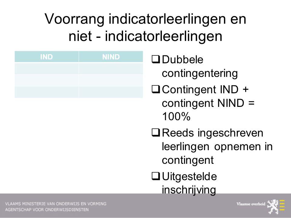 Voorrang indicatorleerlingen en niet - indicatorleerlingen INDNIND  Dubbele contingentering  Contingent IND + contingent NIND = 100%  Reeds ingeschreven leerlingen opnemen in contingent  Uitgestelde inschrijving