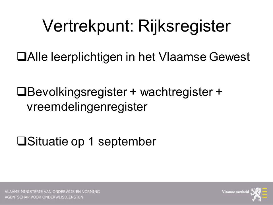 Vertrekpunt: Rijksregister  Alle leerplichtigen in het Vlaamse Gewest  Bevolkingsregister + wachtregister + vreemdelingenregister  Situatie op 1 september