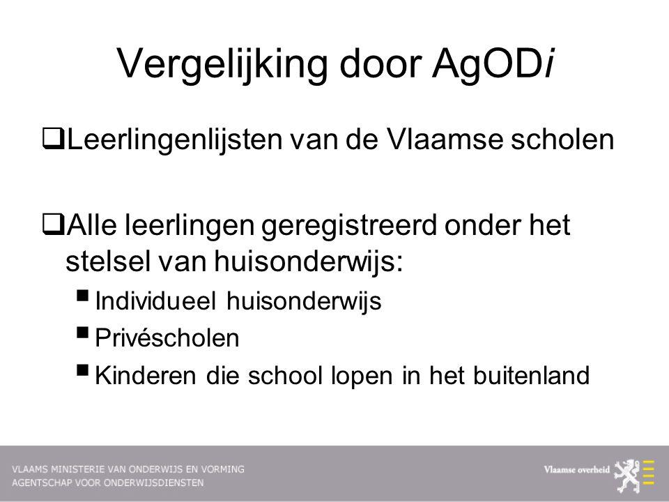 Vergelijking door AgODi  Leerlingenlijsten van de Vlaamse scholen  Alle leerlingen geregistreerd onder het stelsel van huisonderwijs:  Individueel huisonderwijs  Privéscholen  Kinderen die school lopen in het buitenland