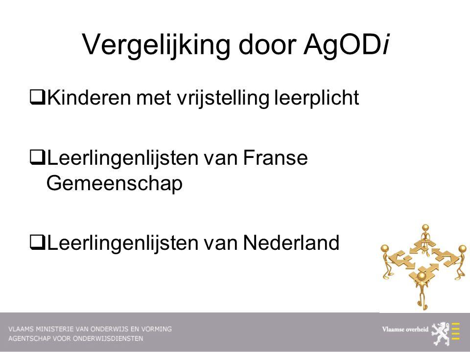 Vergelijking door AgODi  Kinderen met vrijstelling leerplicht  Leerlingenlijsten van Franse Gemeenschap  Leerlingenlijsten van Nederland
