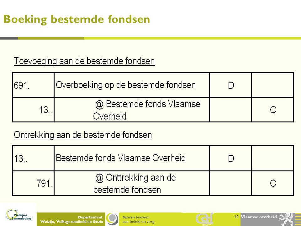 Samen bouwen aan beleid en zorg Departement Welzijn, Volksgezondheid en Gezin Boeking bestemde fondsen 10