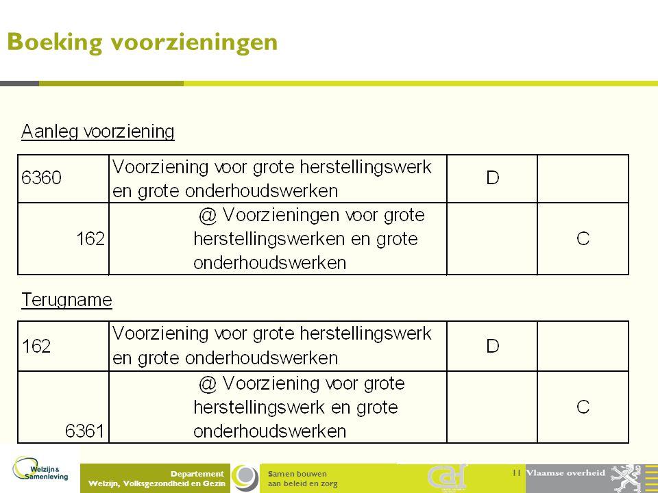 Samen bouwen aan beleid en zorg Departement Welzijn, Volksgezondheid en Gezin Boeking voorzieningen 11
