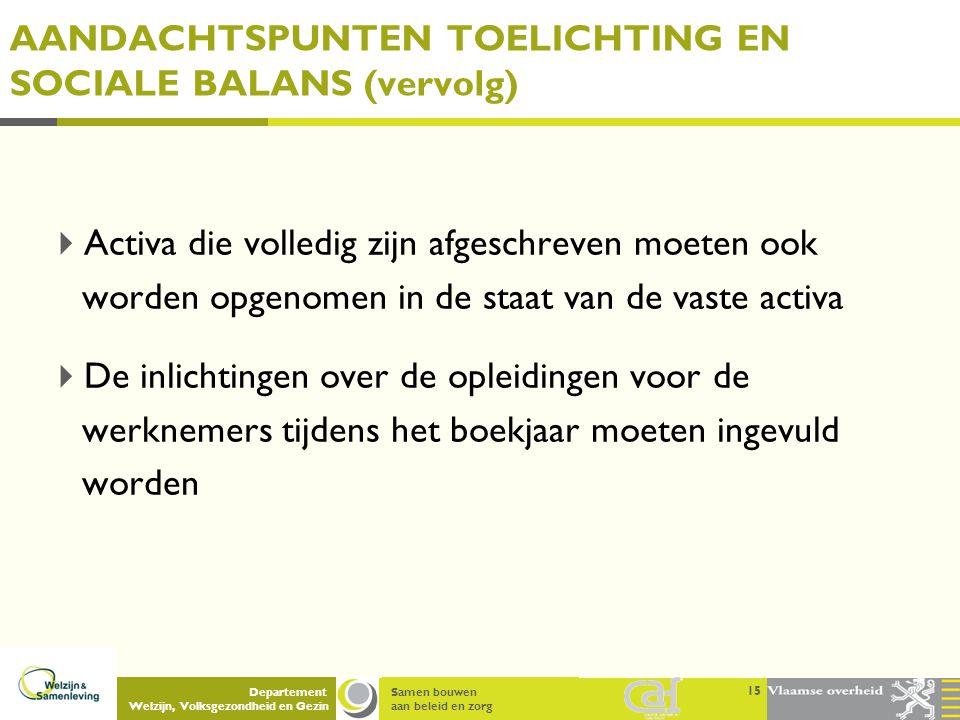 Samen bouwen aan beleid en zorg Departement Welzijn, Volksgezondheid en Gezin AANDACHTSPUNTEN TOELICHTING EN SOCIALE BALANS (vervolg)  Activa die vol